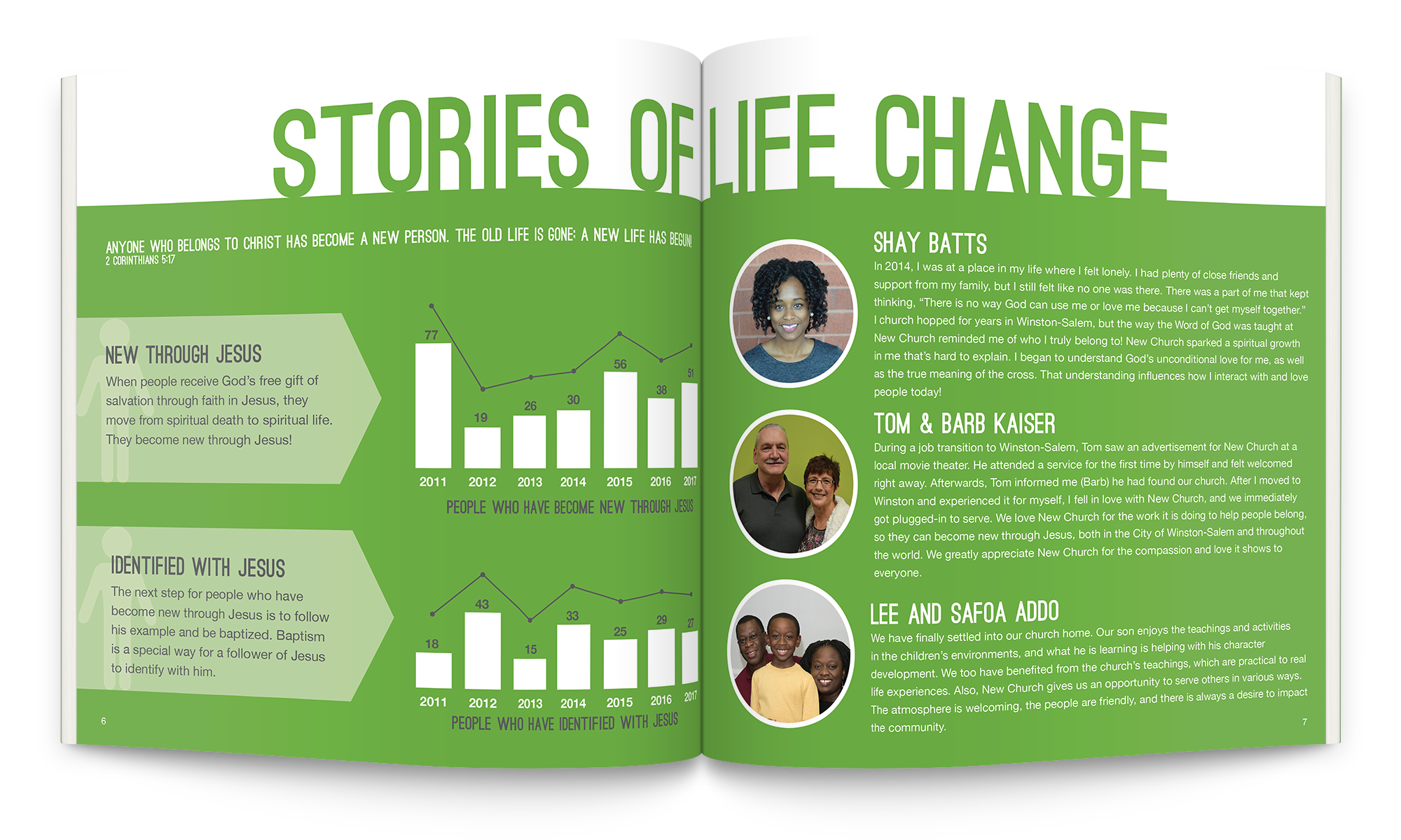 Vision Book Mock Up 2.png