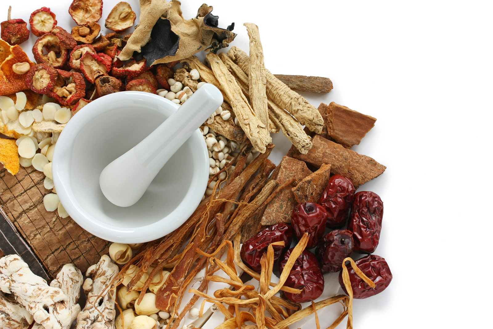 Herbal Remedies for Abdominal Pain