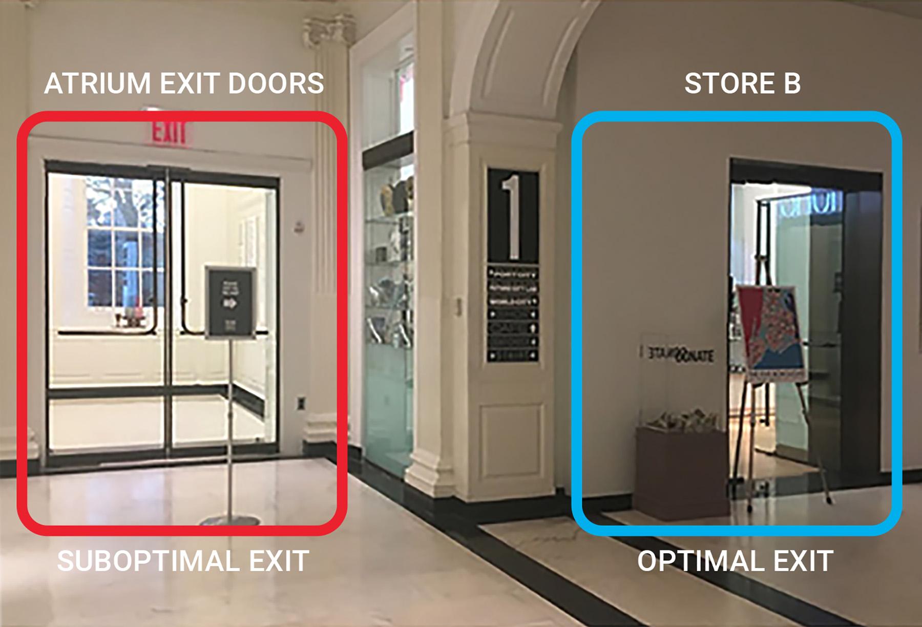 SUB_OPTIMAL EXITS.jpg