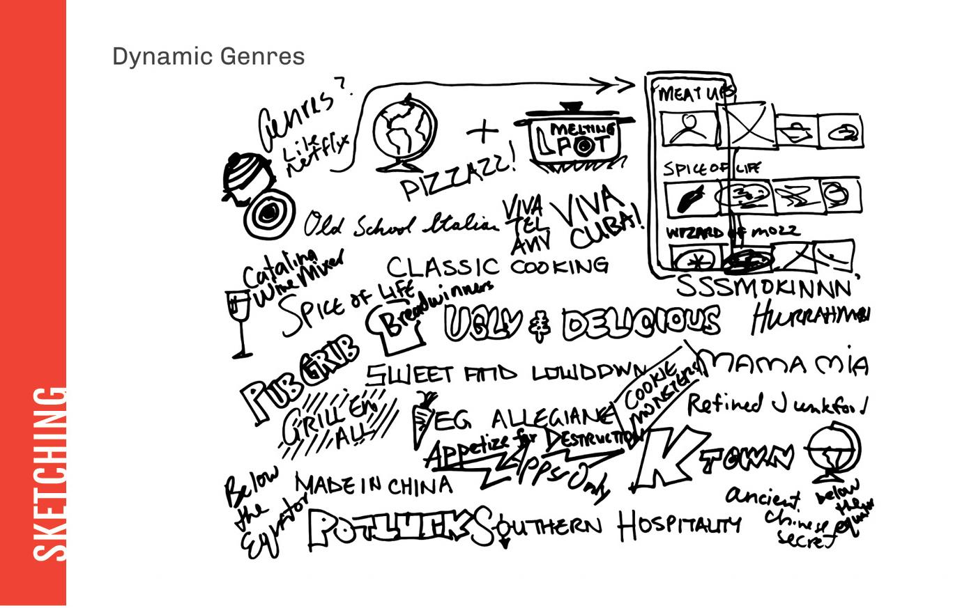Dynamic Genres.jpg