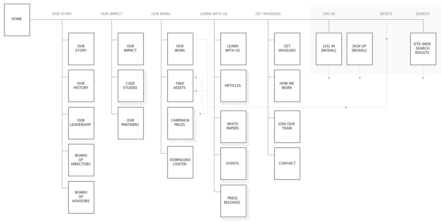 AC_sitemap_061019.png