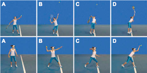 A kinematic comparison of the overhand throw and tennis serve in tennis players - Reid et al (2014).