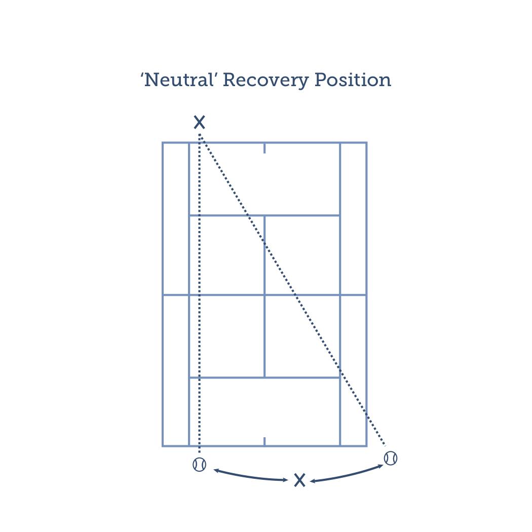 recovery - neutral.jpg