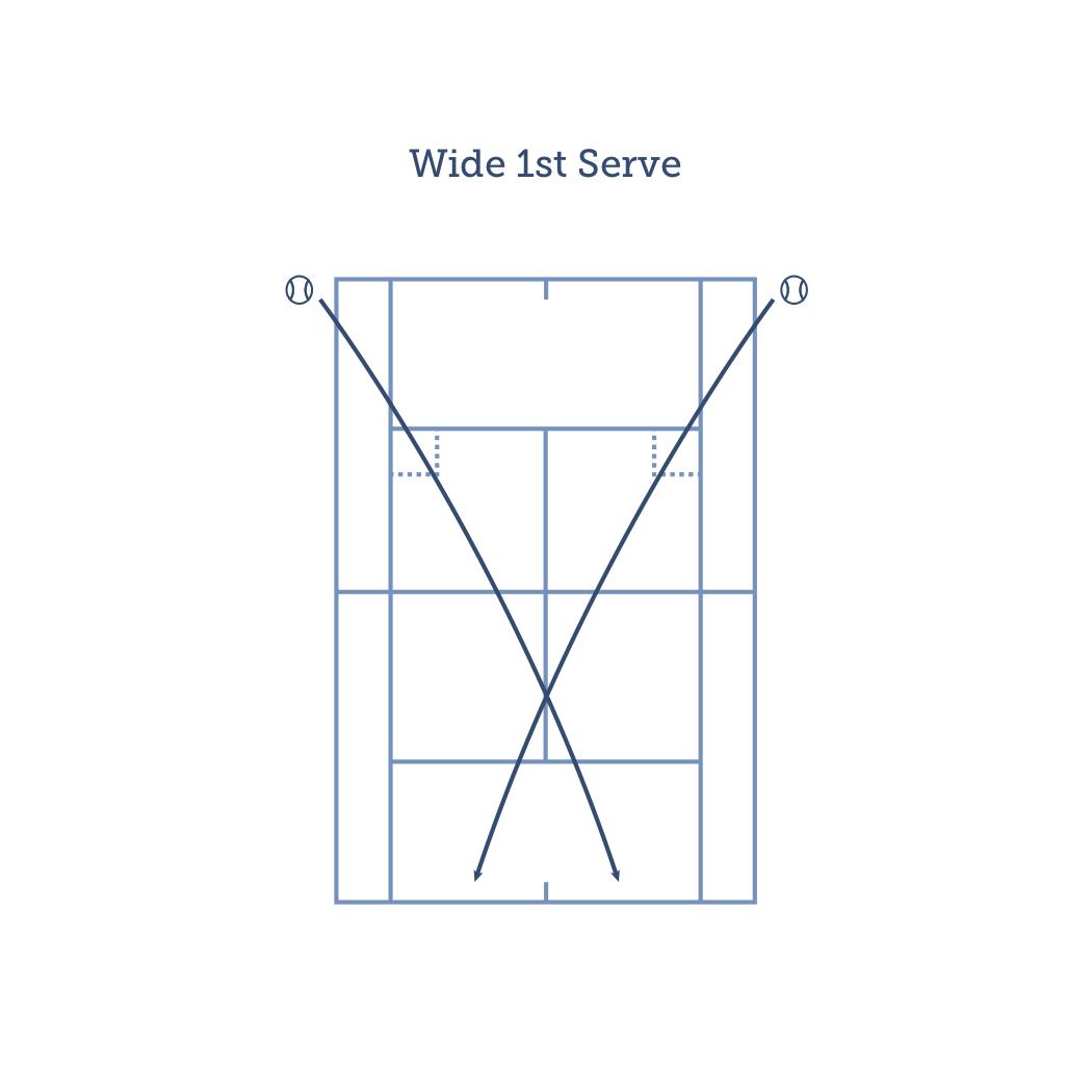 serve - wide 1st serve locations.jpg