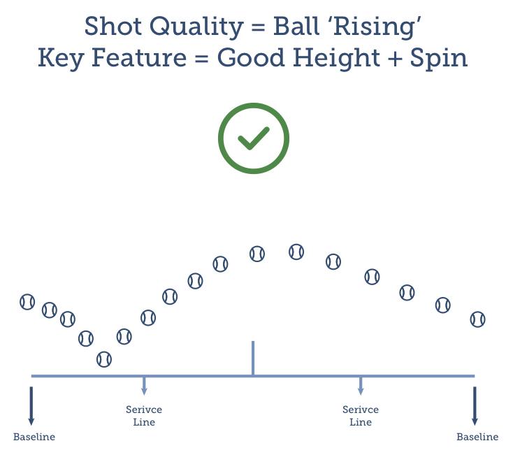 shot quality - good - depth + spin.jpg