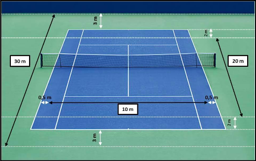 Figure 2. HIT on tennis court using 10, 20 or 30 m shuttle runs