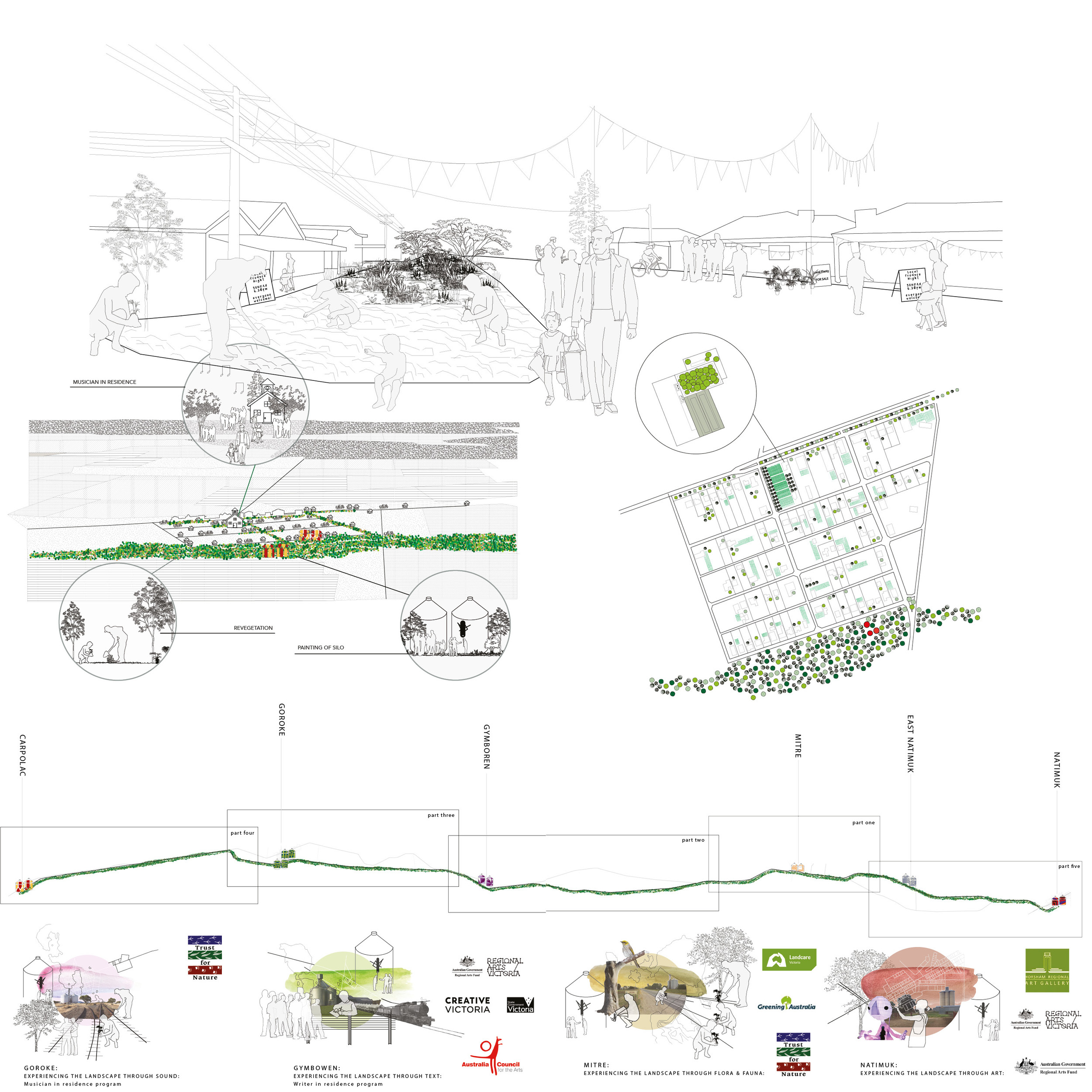 A series of 'artist in residency' programs occur consecutively along the Carpolac trail, inviting artists, writers, ecologists, environmental scientists, chefs and musicians to participate in collaborative programs alongside community events which culminate in graphic transformations of the decommissioned silos.