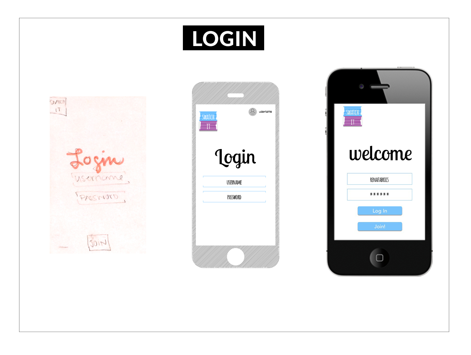 """After testing with Rena, I added necessary """"call-to-action"""" buttons for logging in. I also wanted to more obviously differentiate the input boxes and buttons by using slightly different fonts and shapes."""
