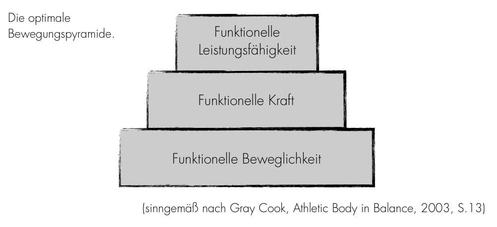 Pyramide nach Cook.jpg