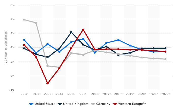 EU Growth.png