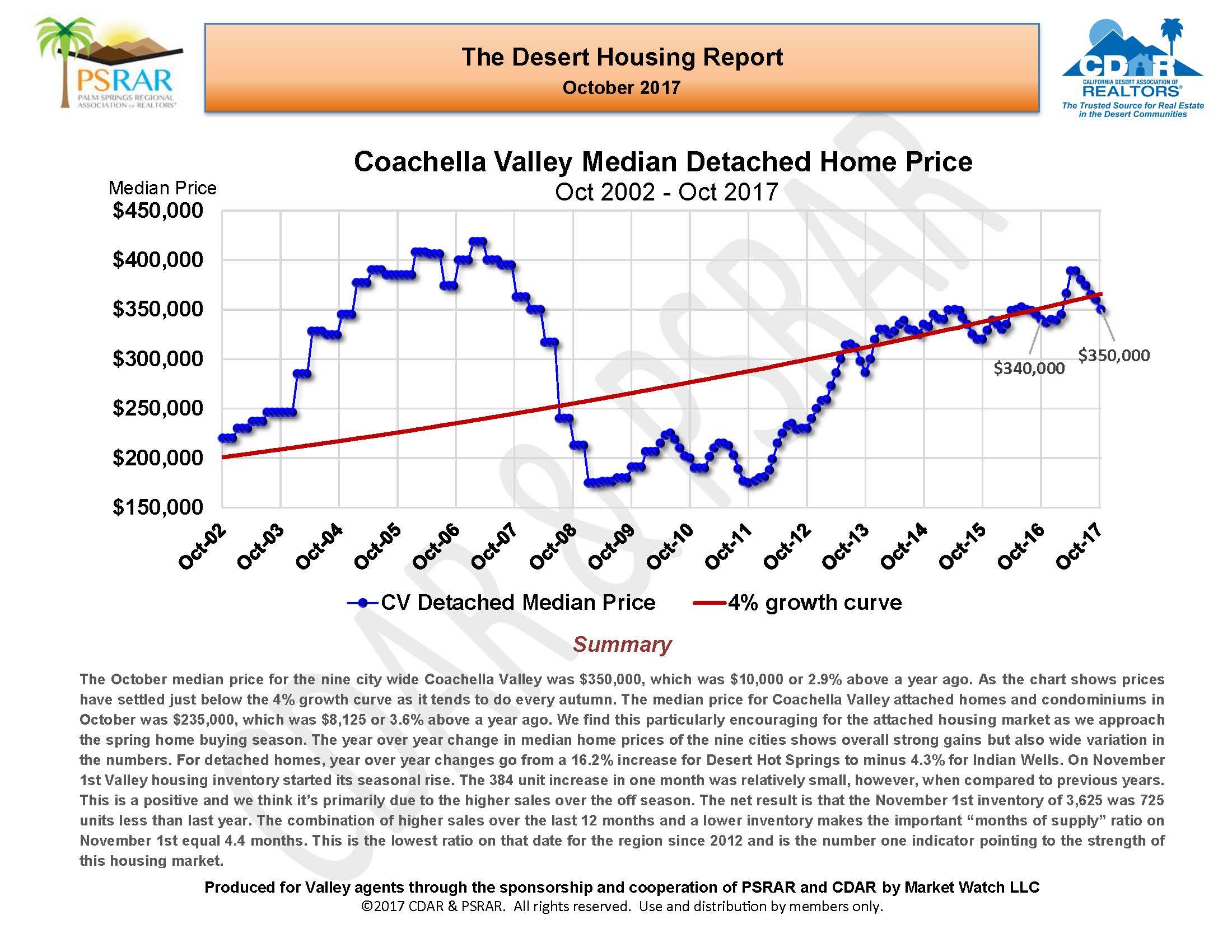 October 2017 Desert Housing Report_Page_01.jpg