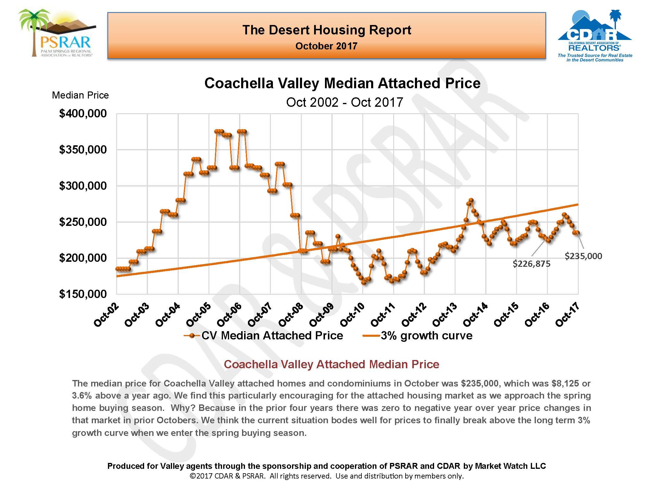 October 2017 Desert Housing Report_Page_02.jpg
