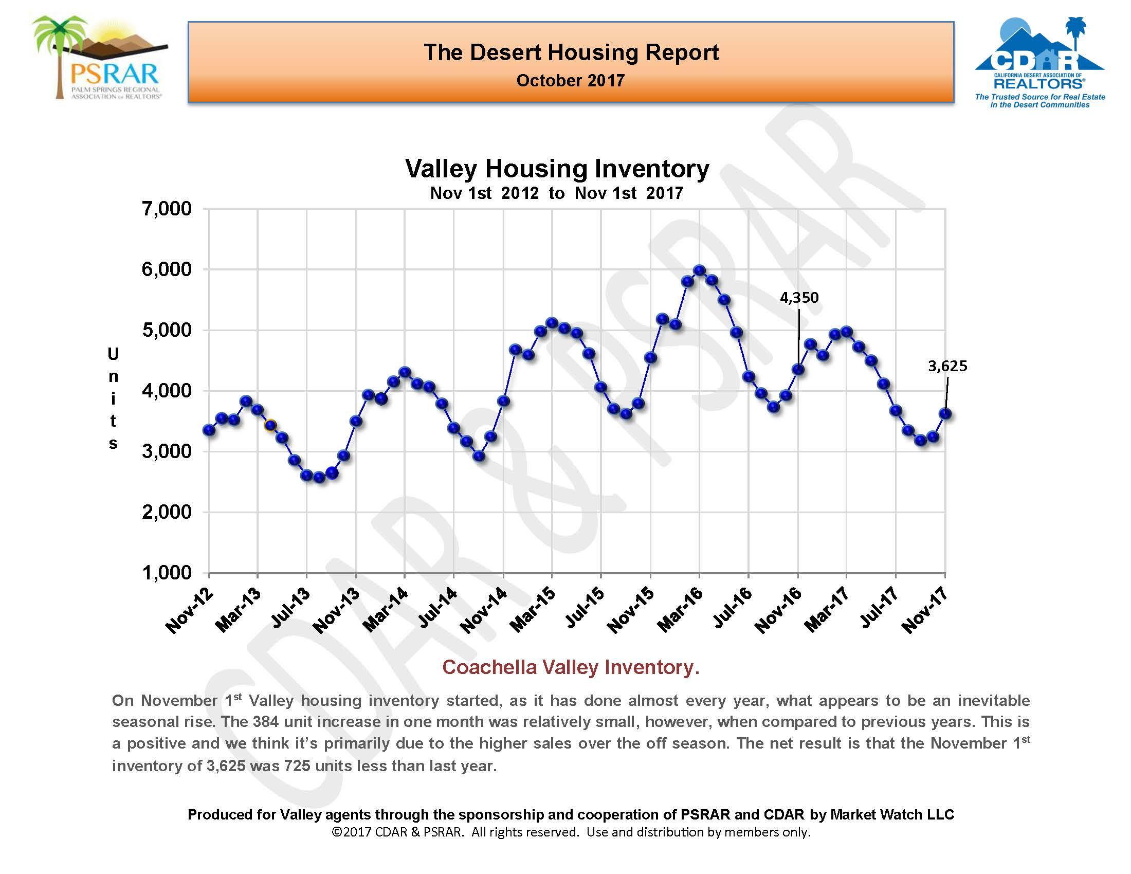 October 2017 Desert Housing Report_Page_08.jpg