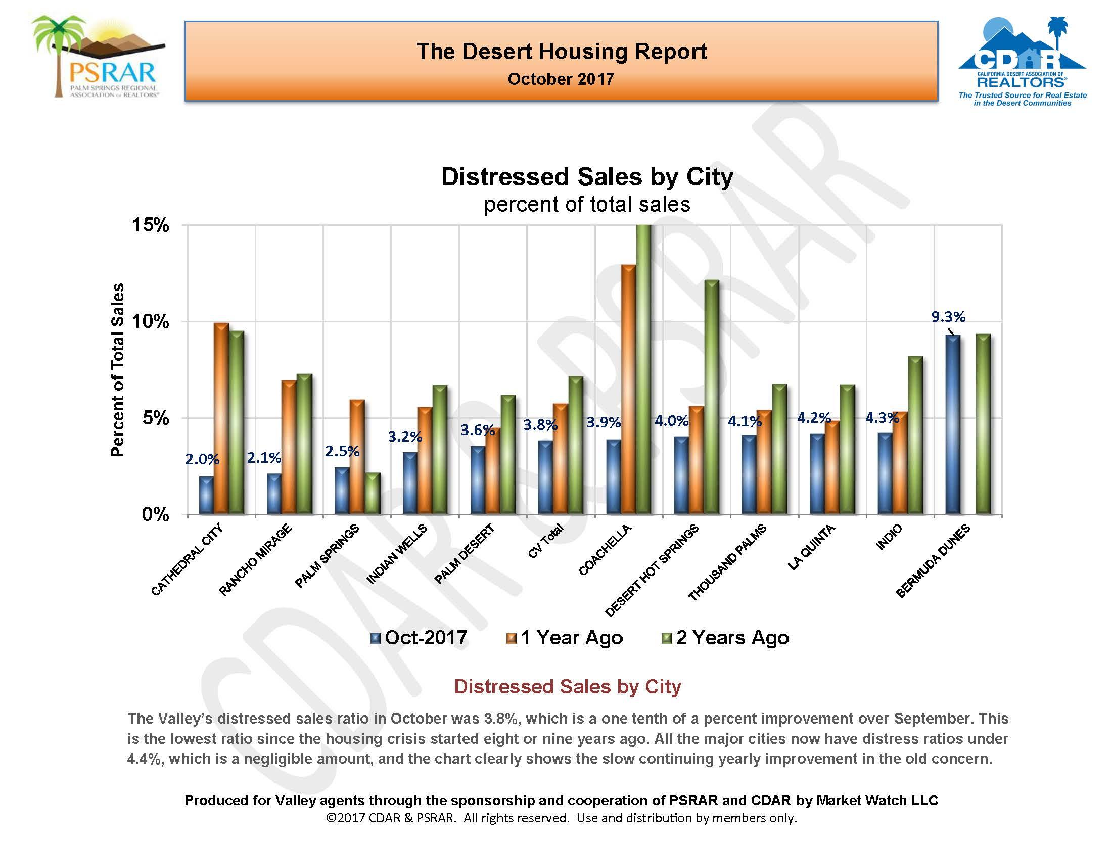 October 2017 Desert Housing Report_Page_12.jpg