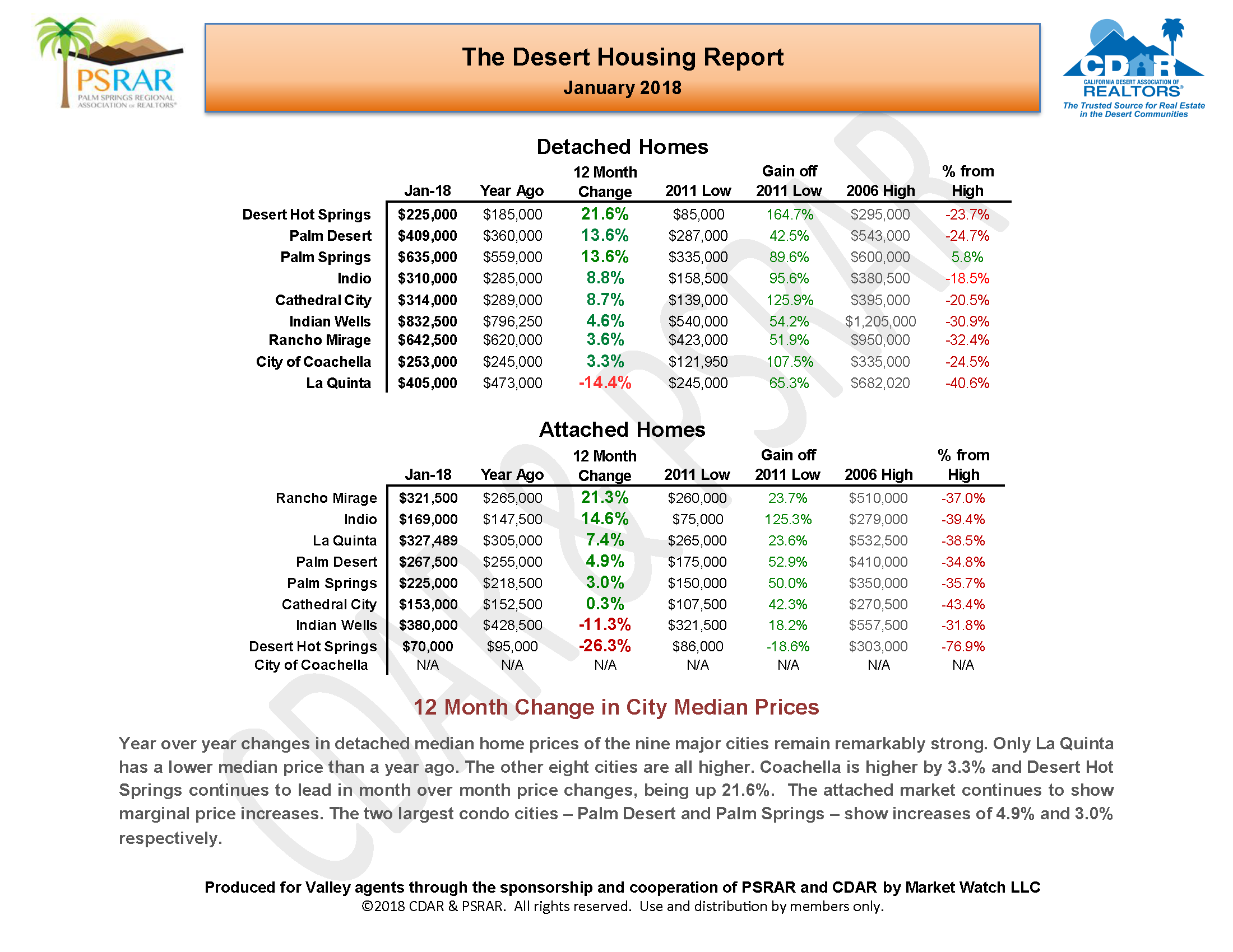 January 2018 MLS Report _Page_03.png