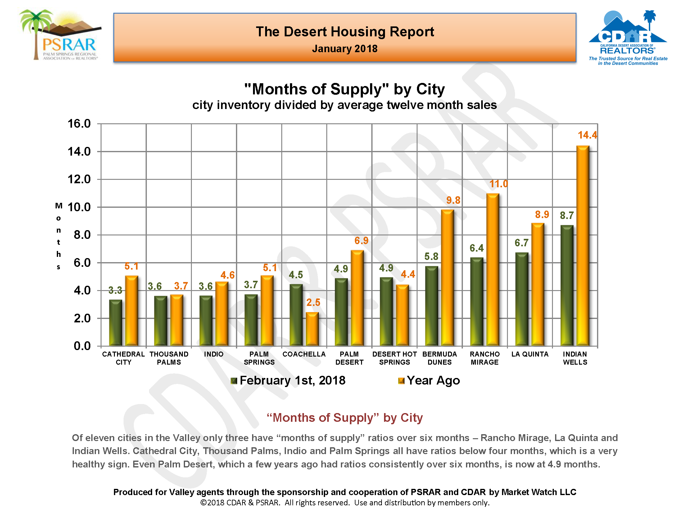 January 2018 MLS Report _Page_11.png