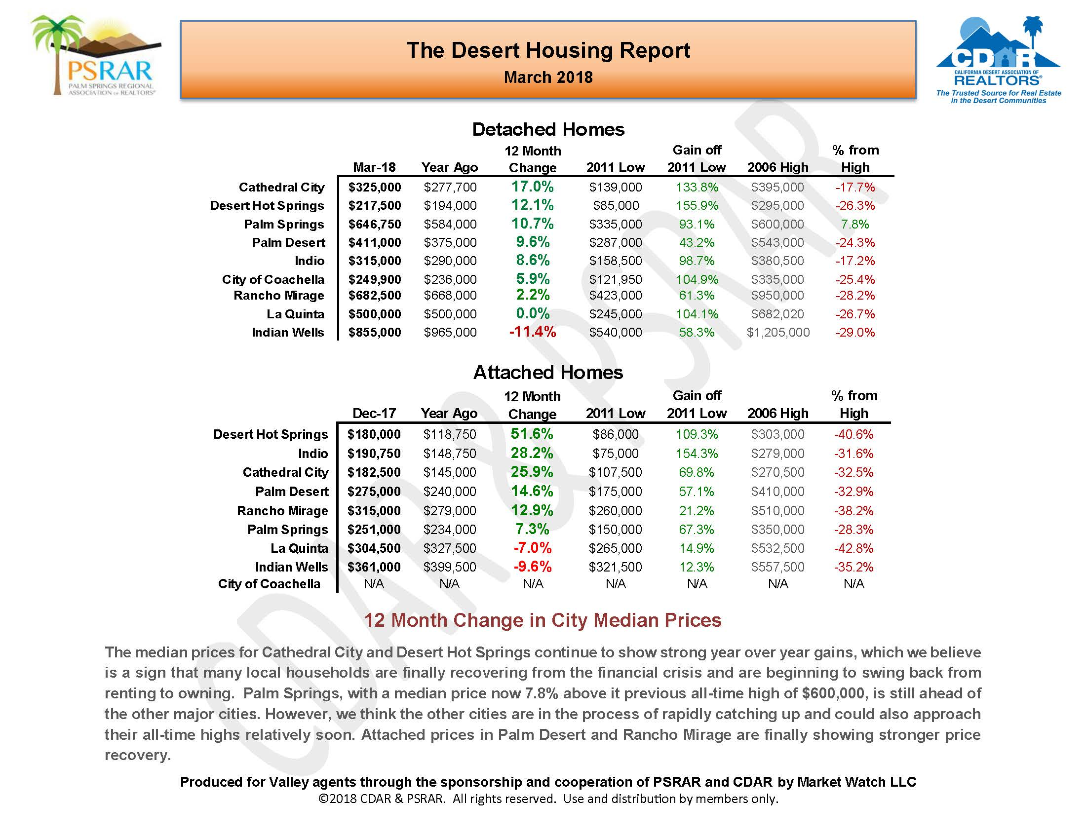 March 2018 MLS Report (002)_Page_03.jpg