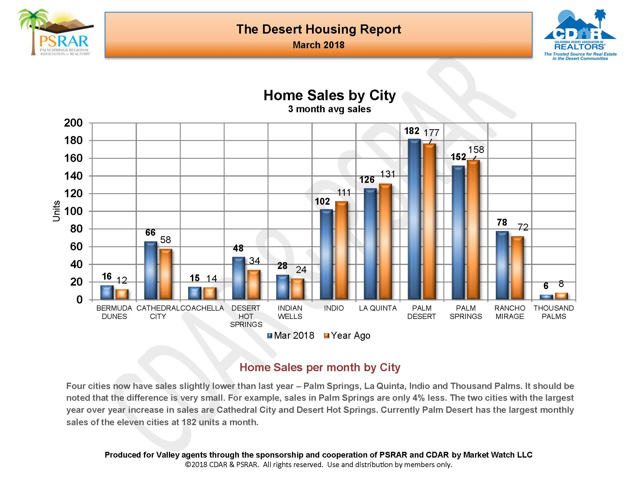 March 2018 MLS Report (002)_Page_06.jpg