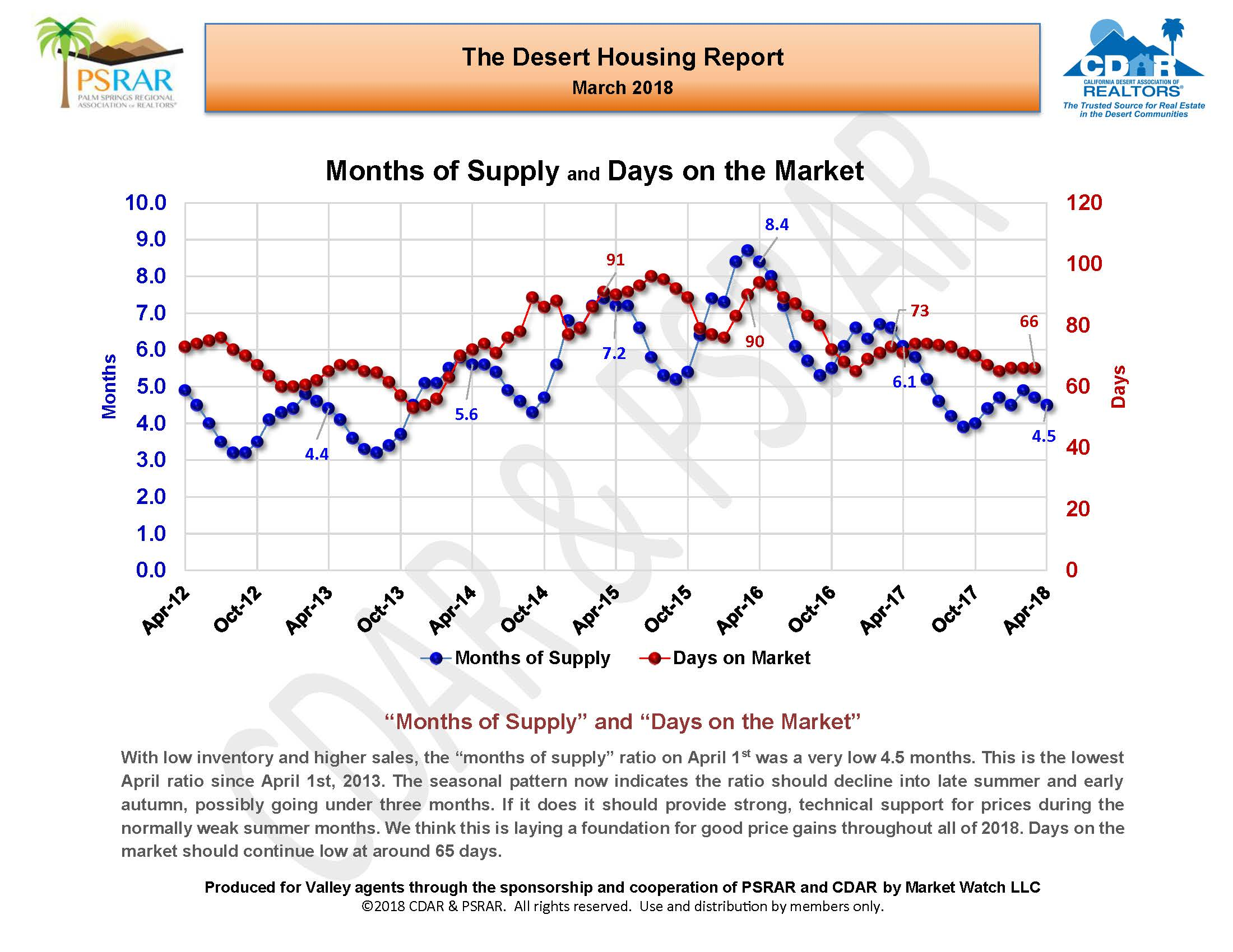 March 2018 MLS Report (002)_Page_09.jpg