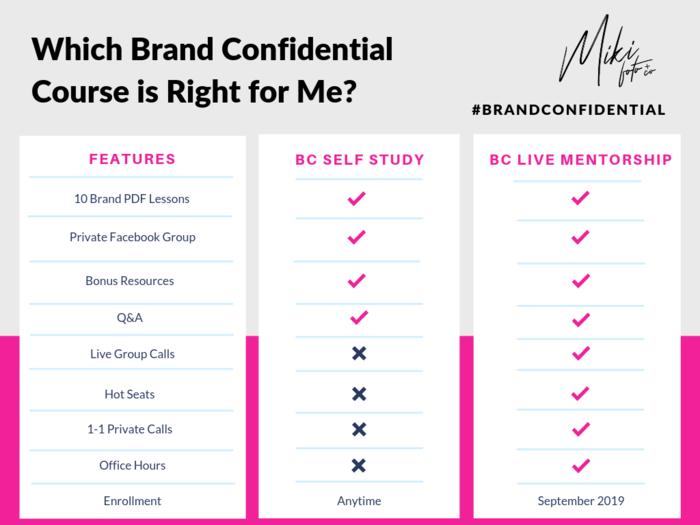 brand-program-comparison-chart