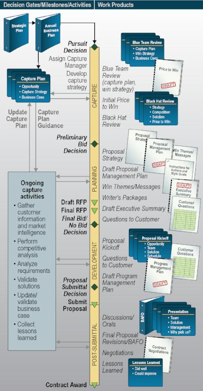 decision-gates.png