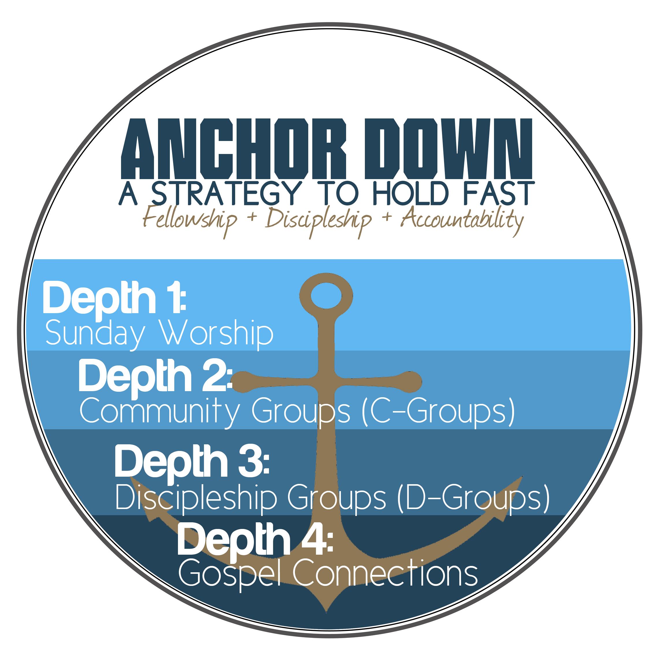 Anchor Down Strategy.jpg