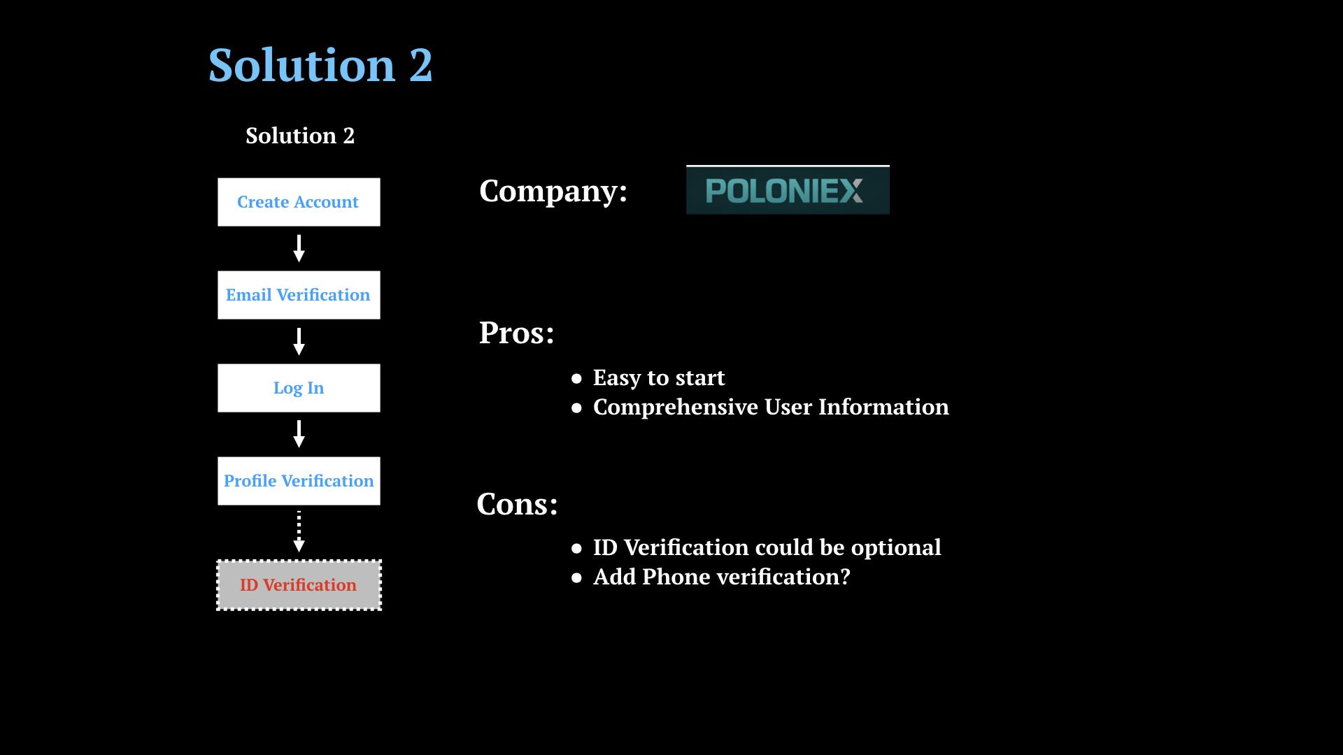 Exchange UXResearch 1_RegistrationProcess.006.jpeg