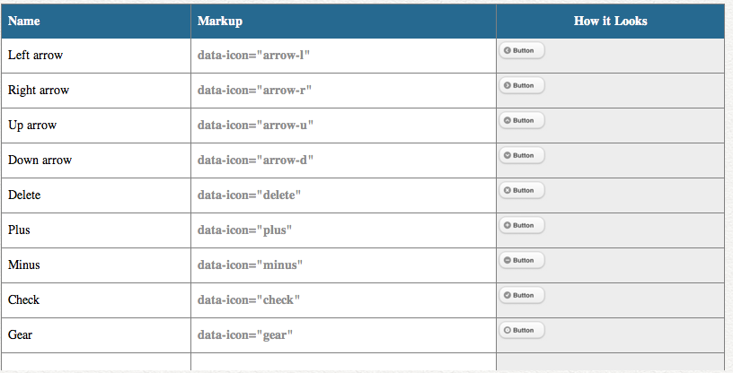 jQuery reference table