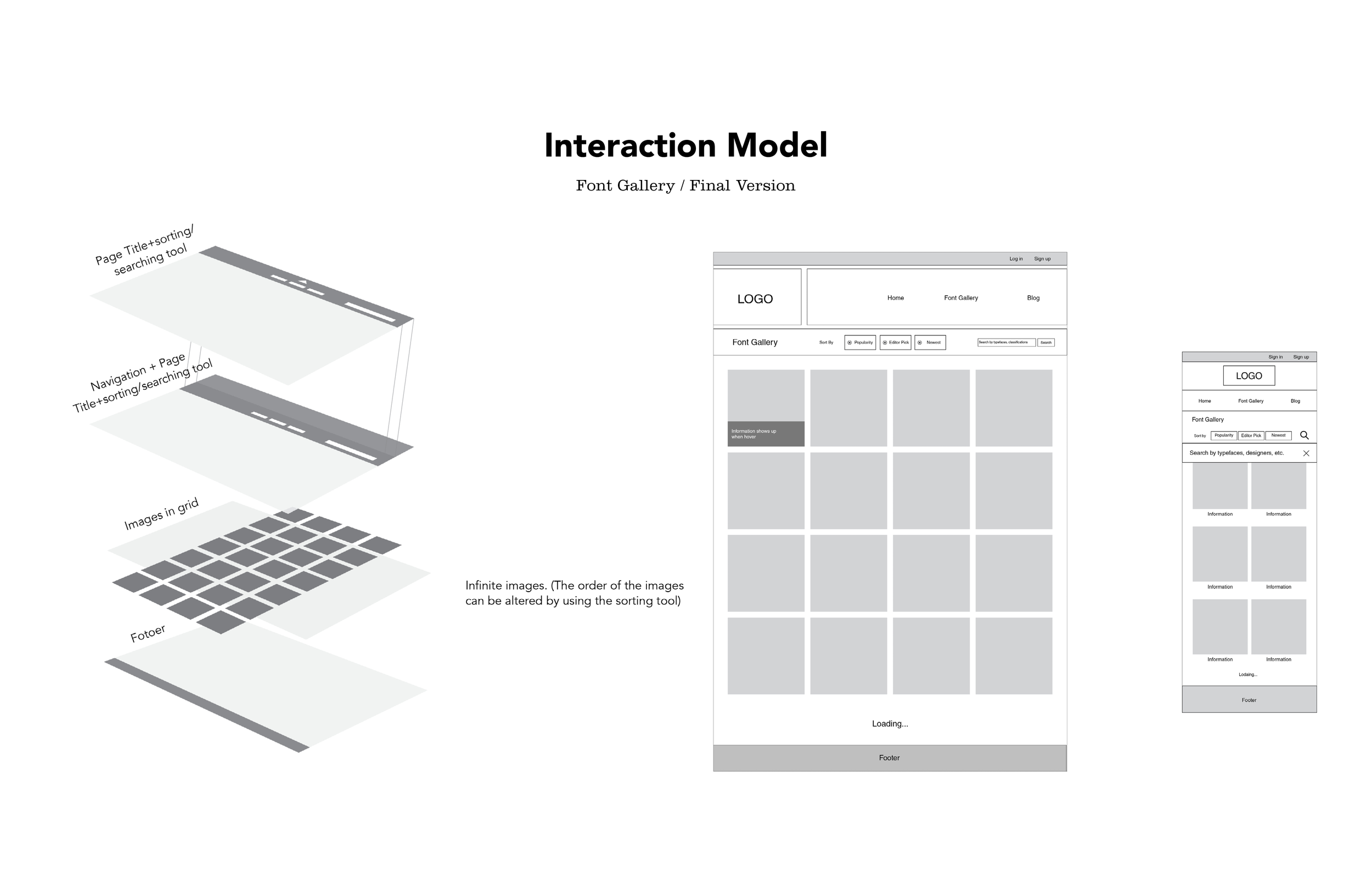interaction model5.png