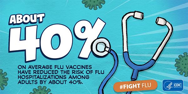 FINAL_NCIRD_Flu_NIVW_Data-Series_Hospitalizations__Twitter.jpg