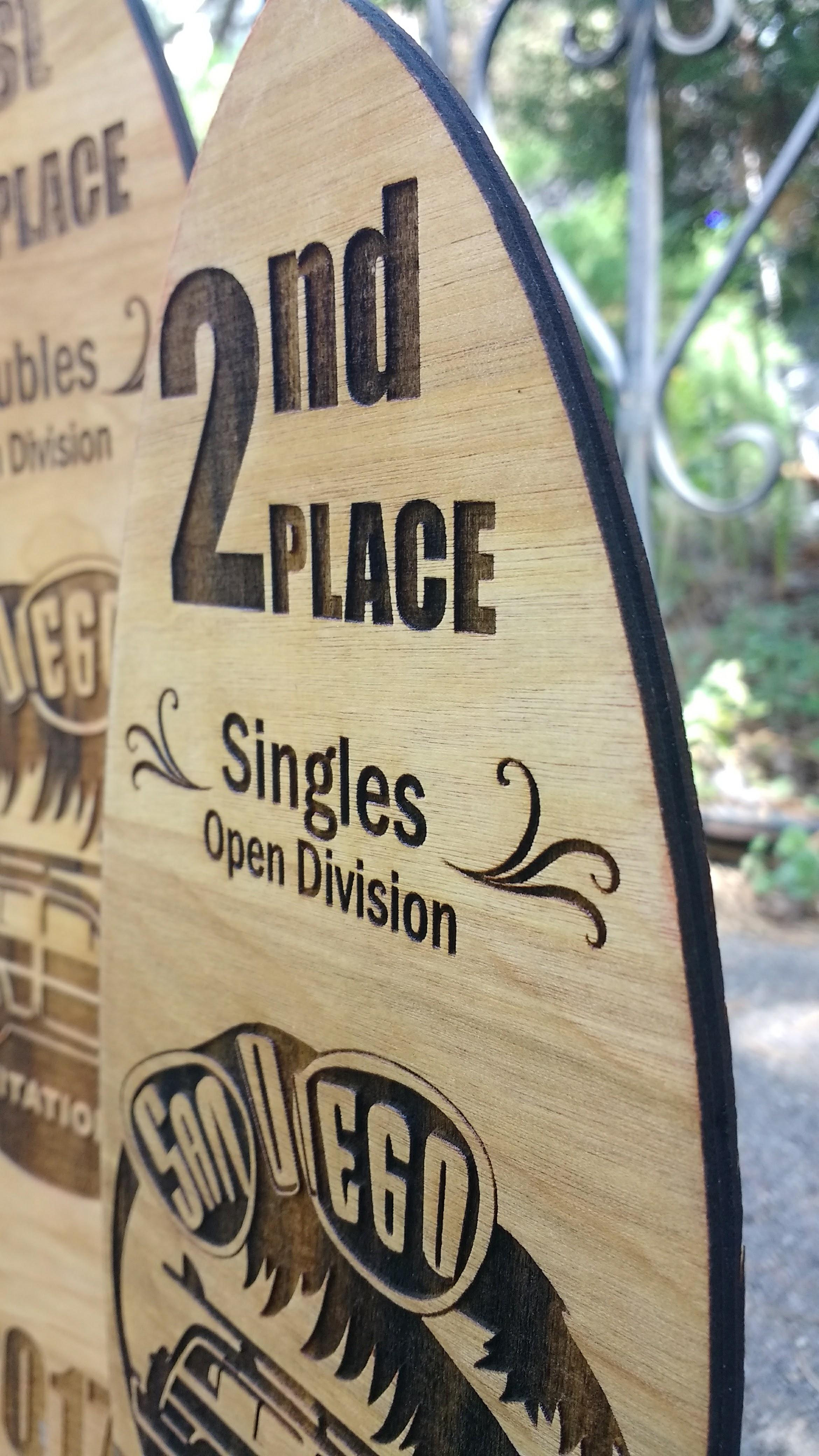Closeup San Diego Bowling Trophy