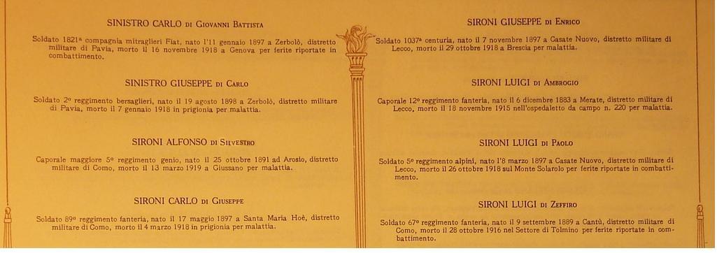 L'Albo d'Oro dei Caduti della Grande Guerra ricorda il Cap. Magg. Alfonso Sironi del 5° Reggimento Genio