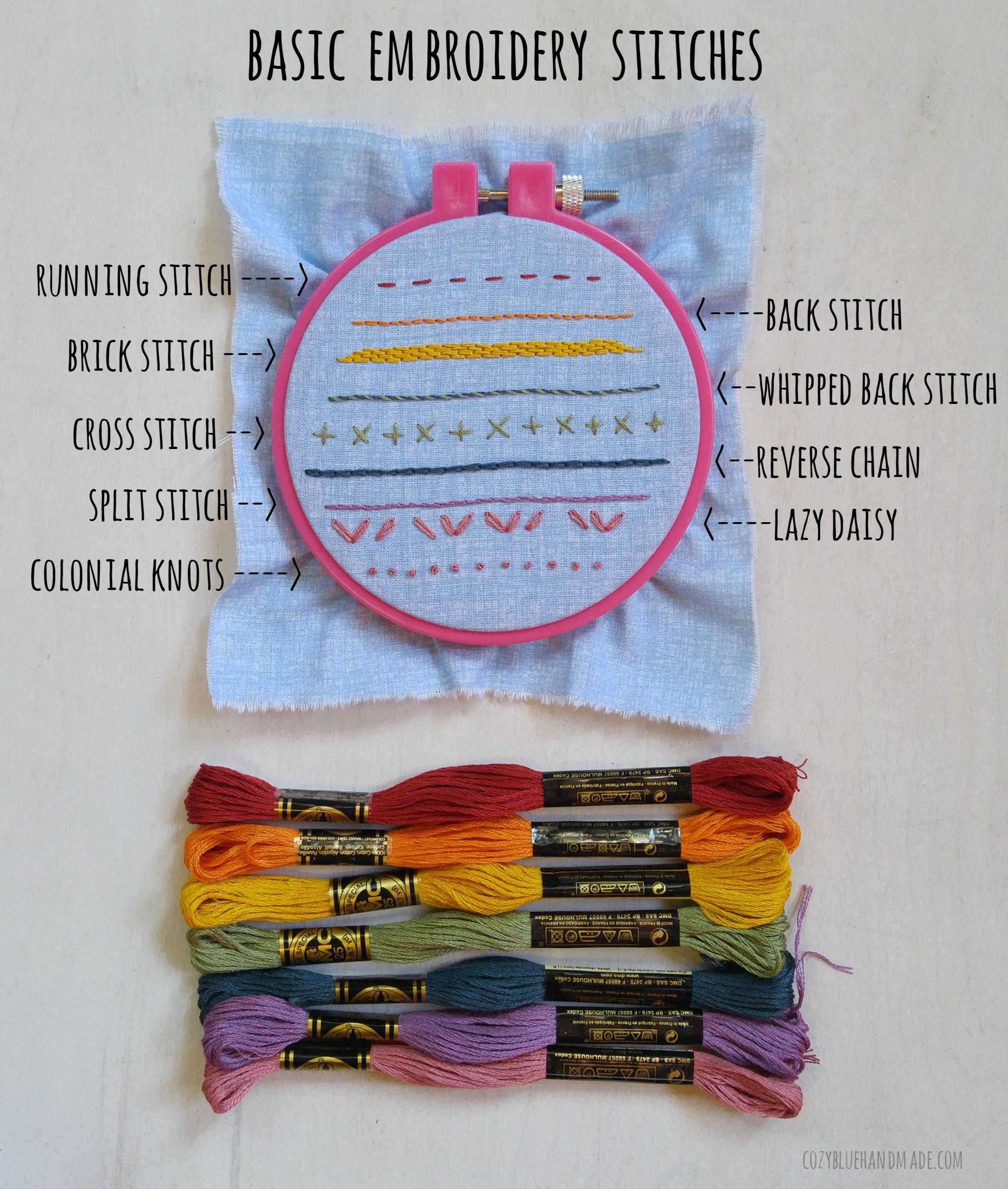 basic embroidery stitches.jpg