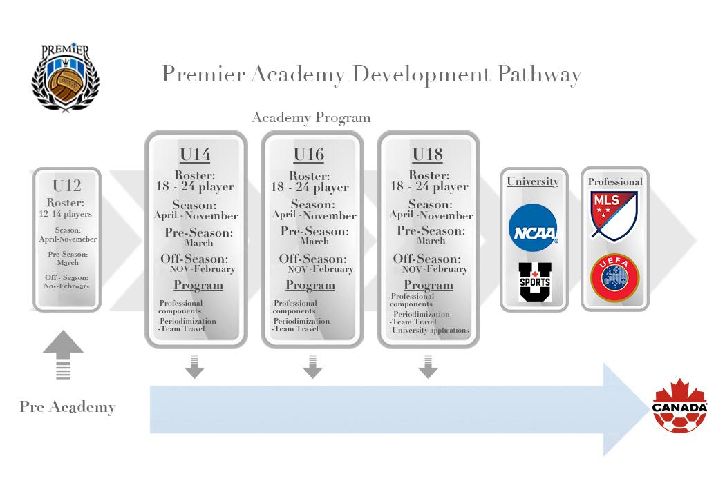 Premiere Pathway.NEW.jpg