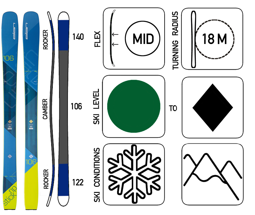 Elan Ripstick 106 - A Light Weight Dynamic All-Mountain Ski Used By Some Of The World Best To Tackle Anything.To Learn More About The Ski Click HereSizes: 167 174 181 188Click Here To Book Online