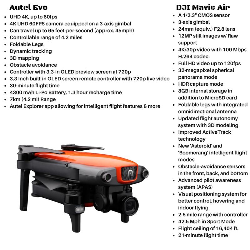 Drone wars specs (1).jpg
