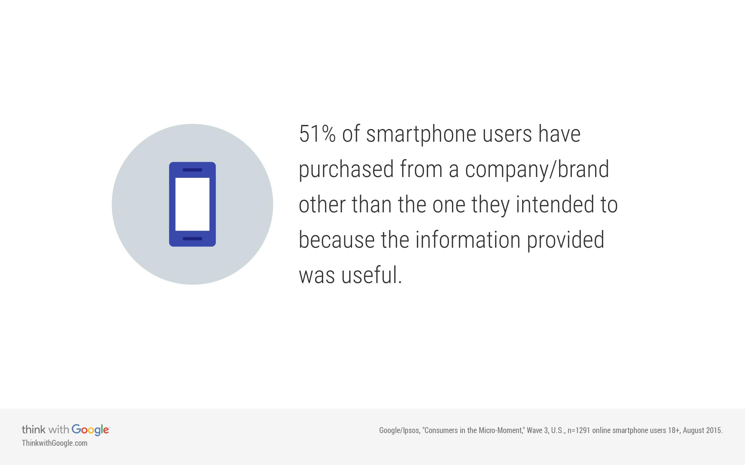 eroding-brand-loyalty-information-2015.jpg