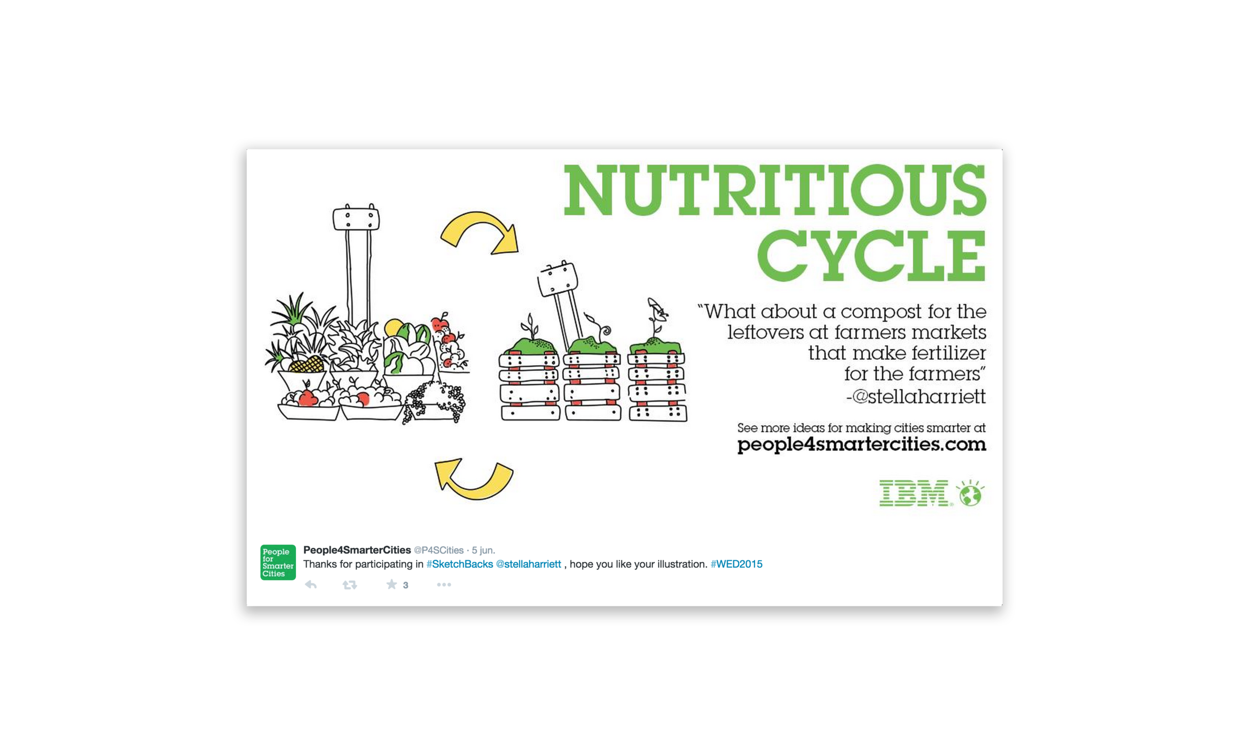 NutritiousCycle.png