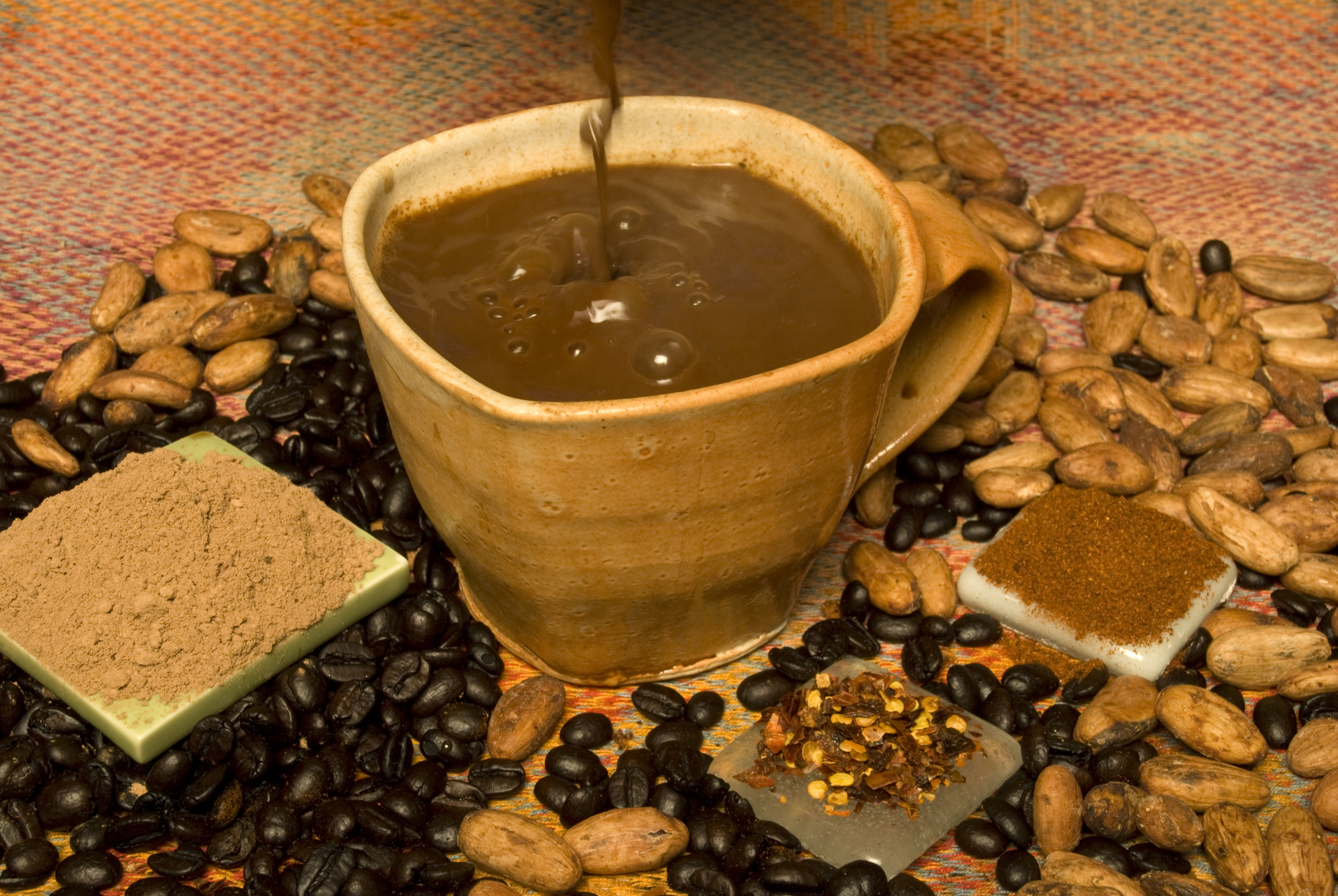 raw cacao cafe