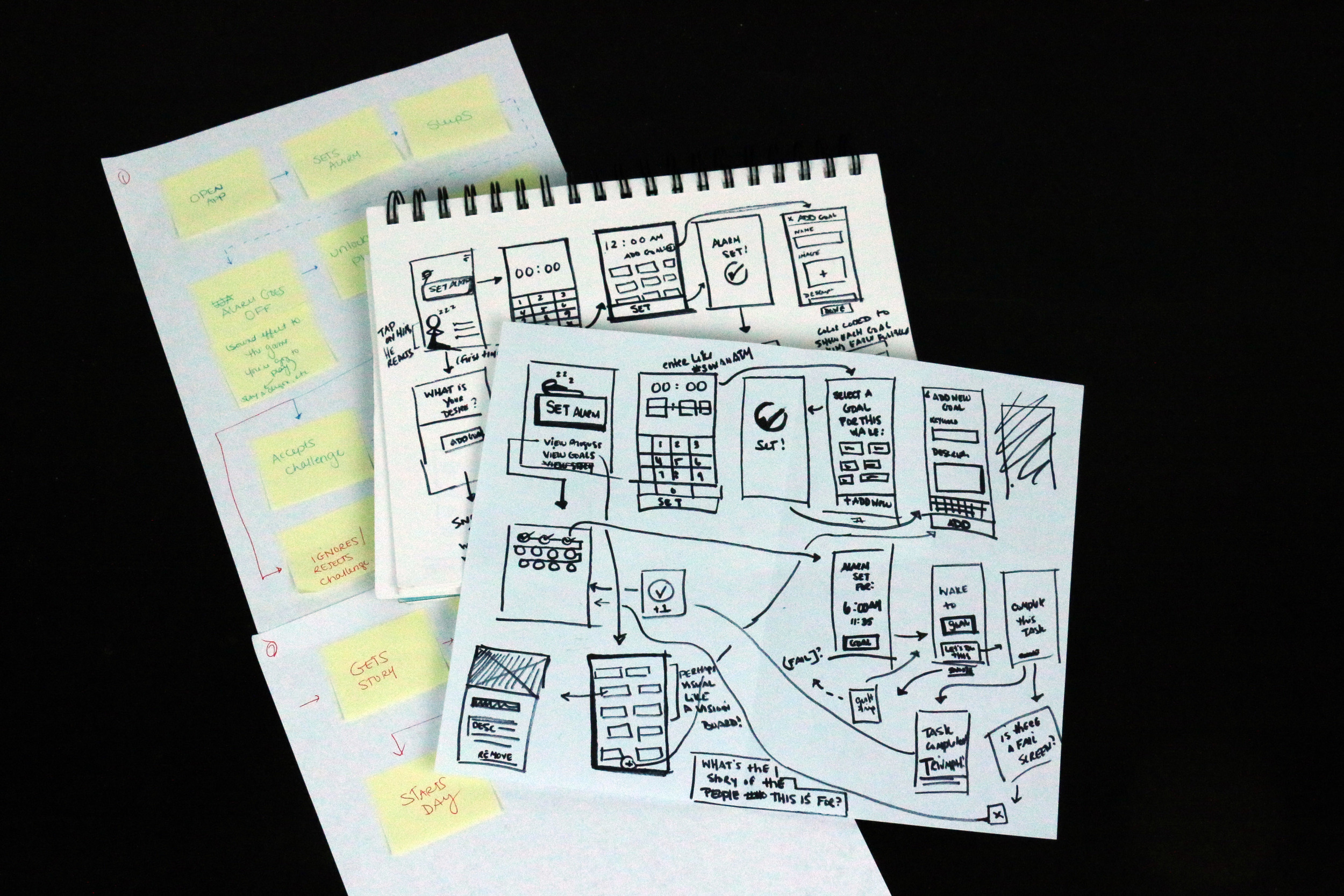 Once settled on the concept, I sketched out a user's flow of actions within the app. My first sketches used verbs only. I integrated visuals into later iterations.