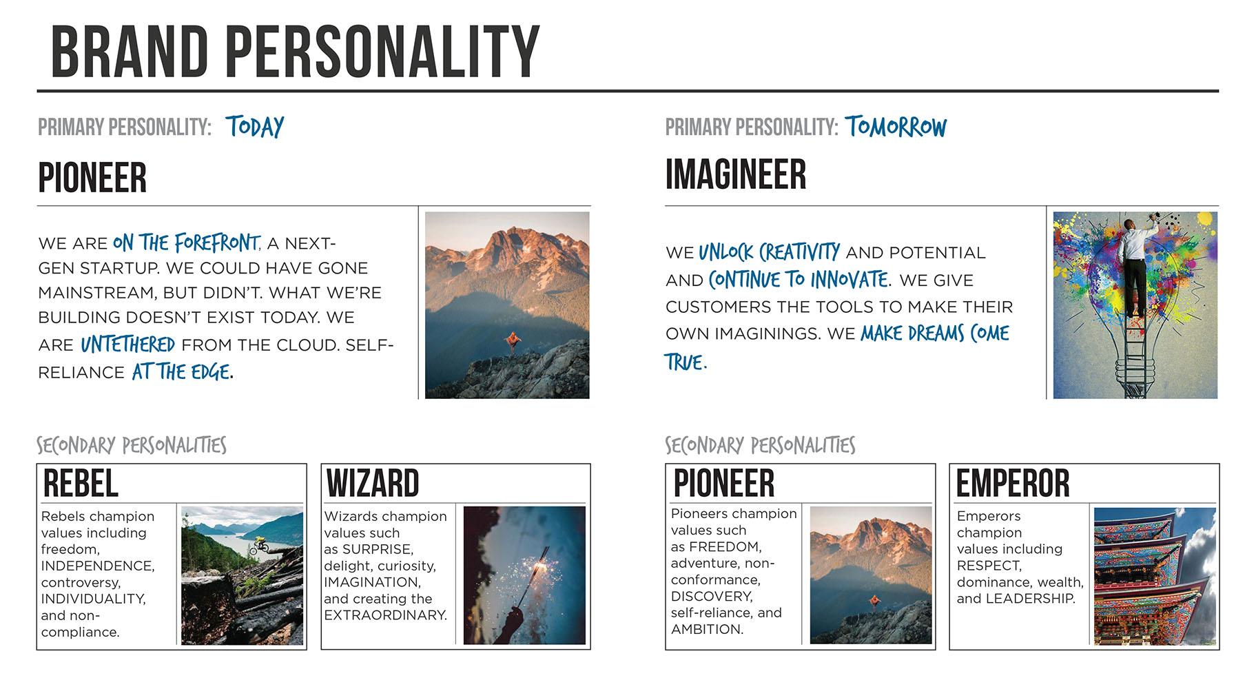 Xnor_Process_Strategy_Personality_5.jpg