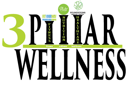 Wellness tools which last a lifetime!
