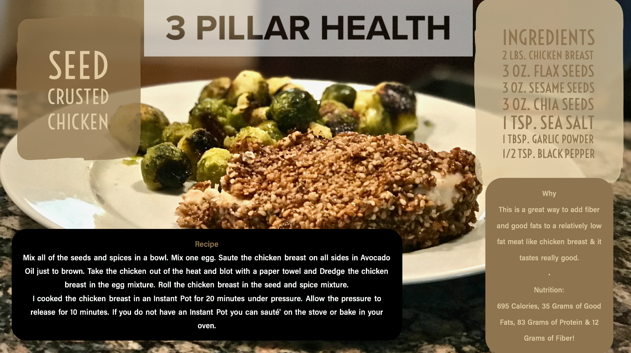 Seed Crusted Chicken Recipe Card.jpg