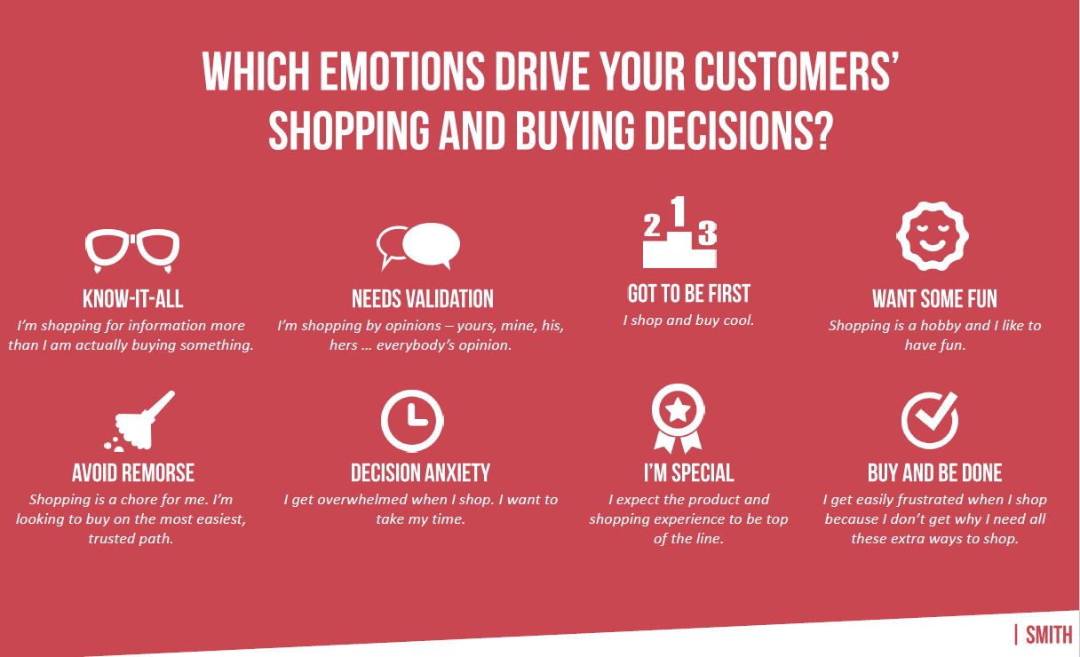 buying-decisions-smith.png