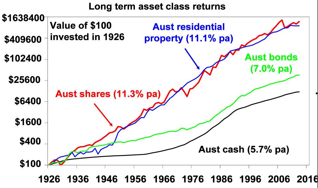 Propertysharescashbonds-2.jpg