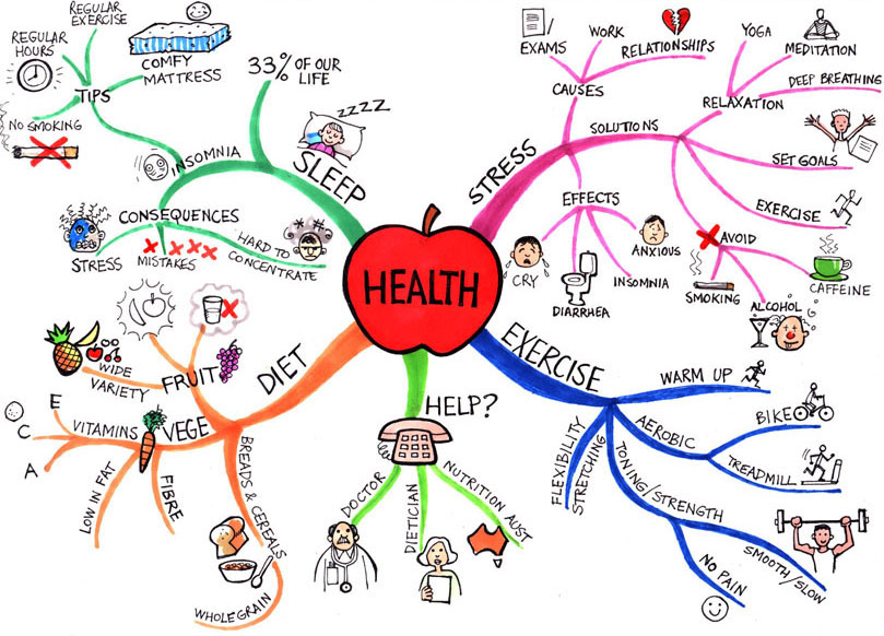 health-map.jpg