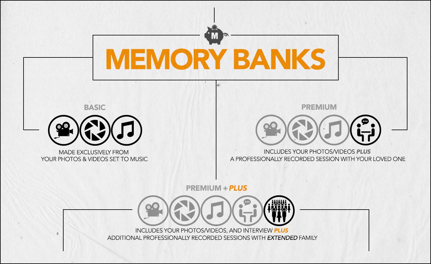 MemoryBank.jpg