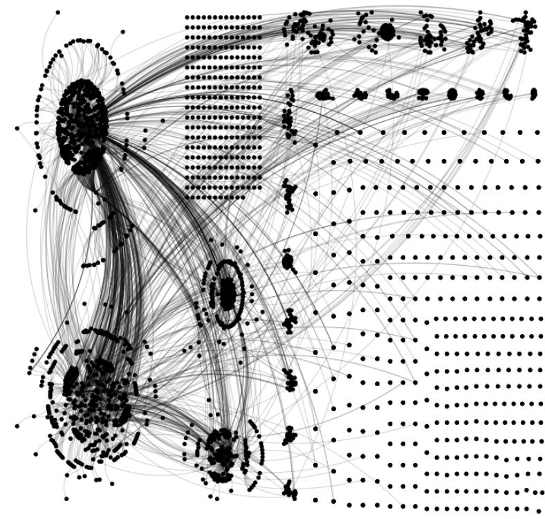 NodeXL SNA Map of #bigdata on Twitter