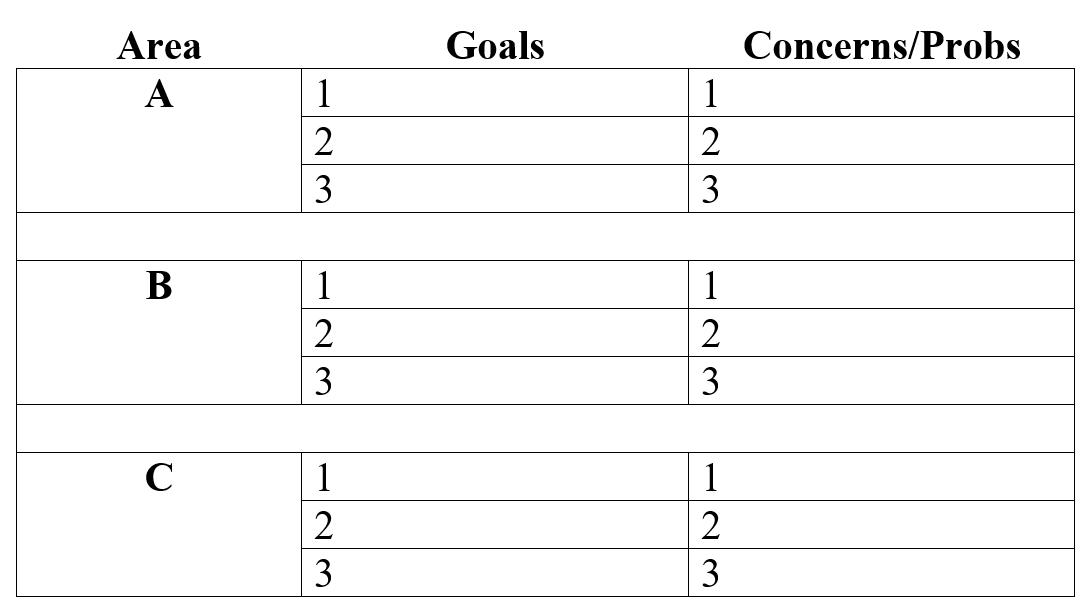 chart abc goals.PNG