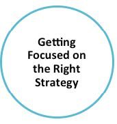 Chapter 1: Getting Focused on the Right RDD Strategy